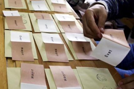Turkse regering wint referendum
