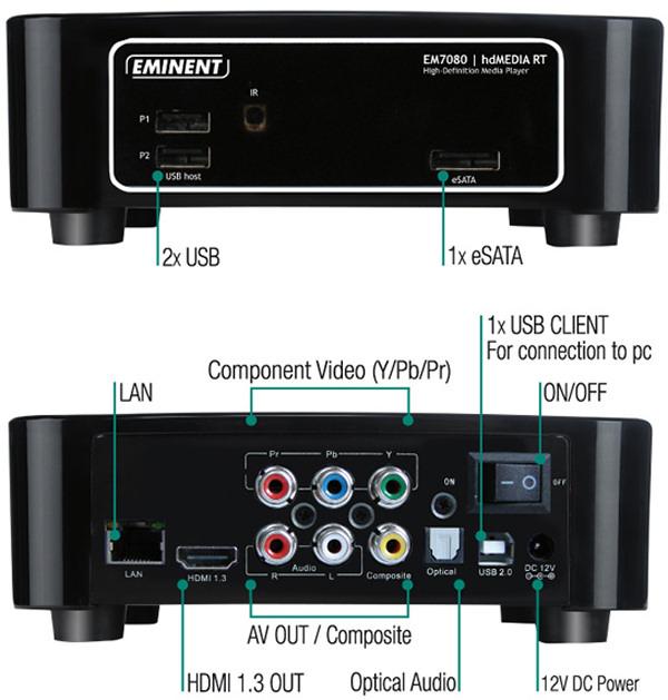 EM7080