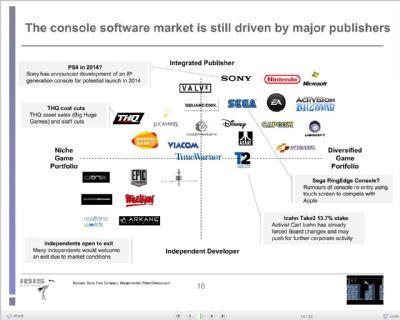 'Het einde van consoles is nabij'