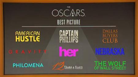 De beste films van 2013 volgens de Academy Awards