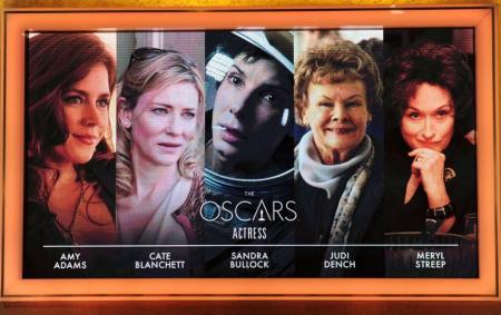 Genomineerde actrices