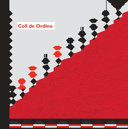 De beklimming van de Coll de Ordino (Afbeelding: letour.fr)