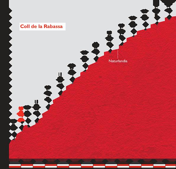 De derde klim, de Coll de la Rabassa (Afbeelding: letour.fr)