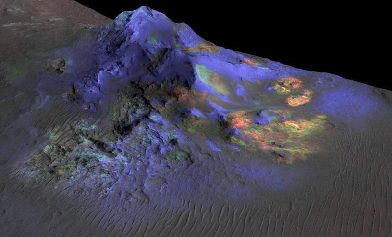 Mars verloor dampkring door zonnestormen