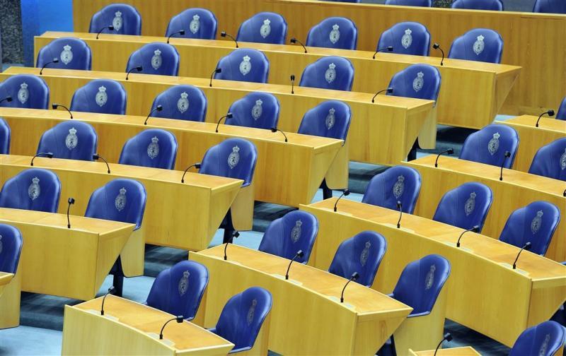 Afsplitsingsverbod Kamerleden bezwaarlijk