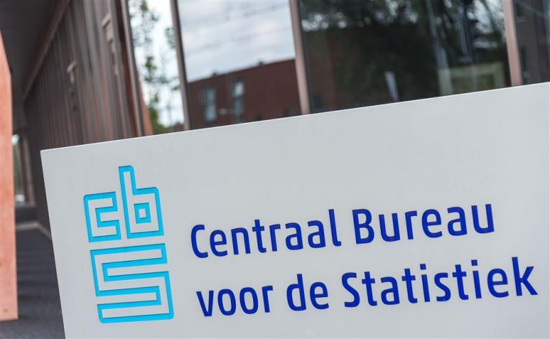 Nederlandse economie opnieuw amper gegroeid