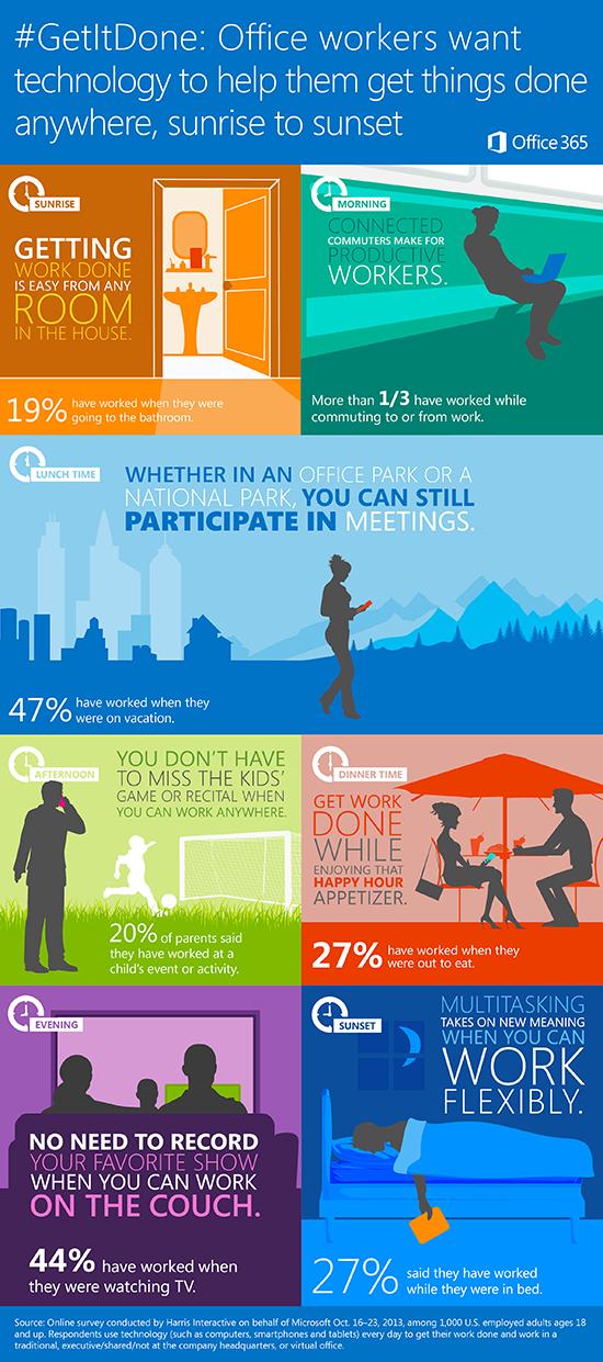 Office 365-advertentie: altijd werken