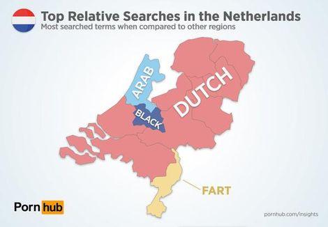 PornHub in NL