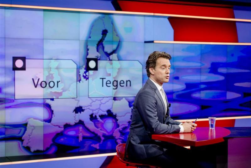 Ipsos: opkomst referendum onder 30 procent