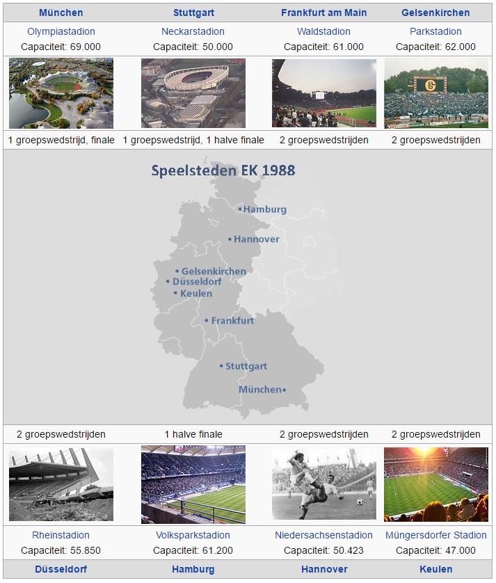 Overzicht van de speelsteden van het EK (Bron: Wikipedia)