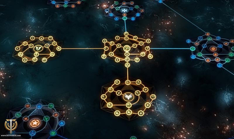 Skyforge - deel van de Ascension Atlas