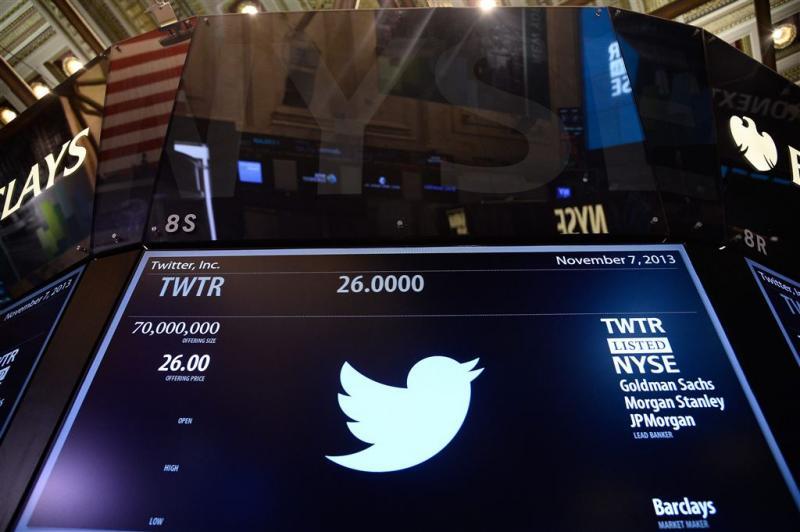 Twitter in uitverkoop op Wall Street