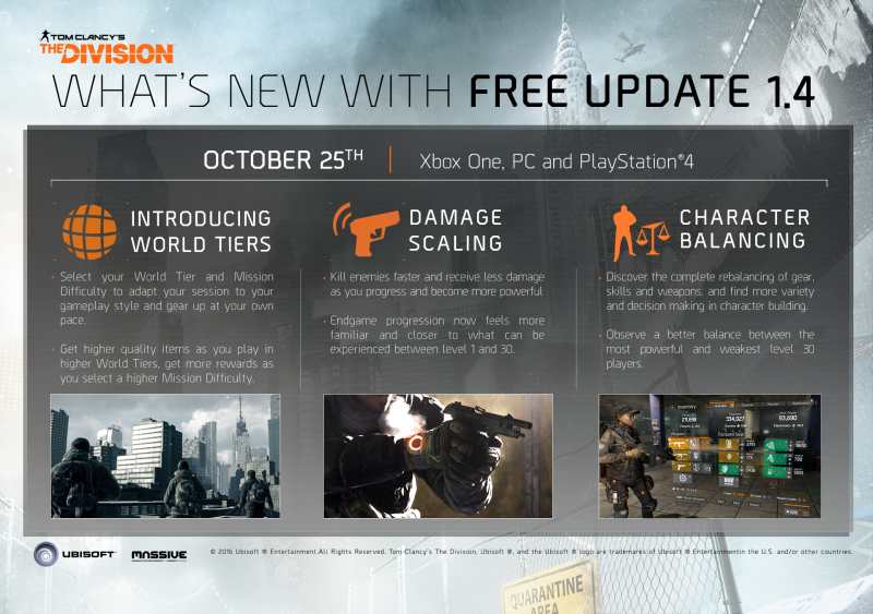 The Division patch 1.4 (Foto: Ubisoft)