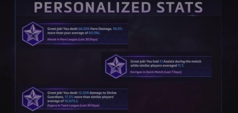 Heroes of the Storm - Personalized Stats (Foto: Blizzard)