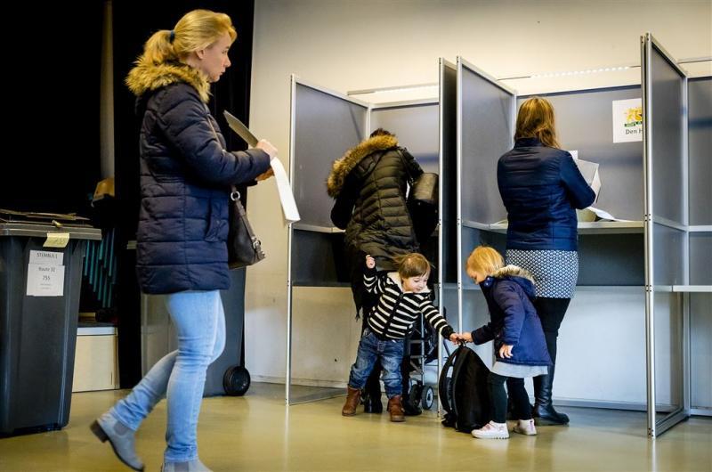 Opkomst verkiezingen blijft flink voorlopen