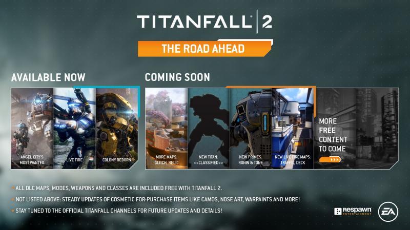 Titanfall 2 - release schema