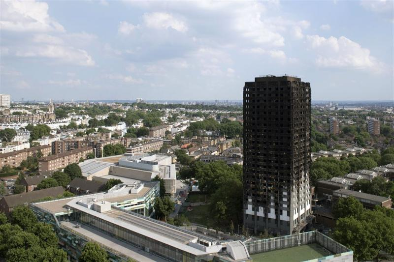 Dodental brand Londen stijgt verder naar 79