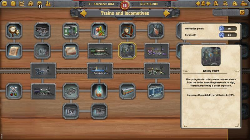 Railway Empire - Technologie