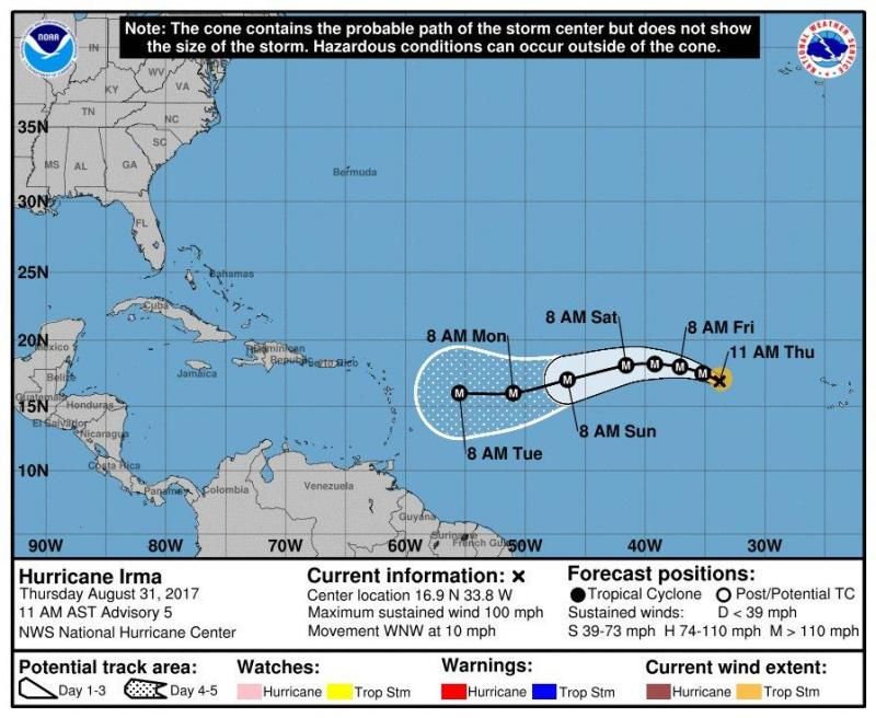 Orkaan Irma koerst af op Antillen