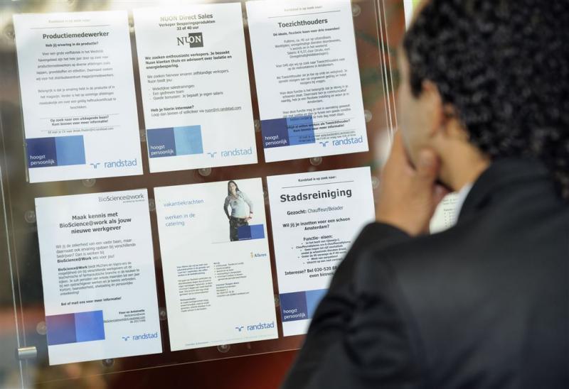 Ruim 2 miljoen extra banen door EIB in 2020