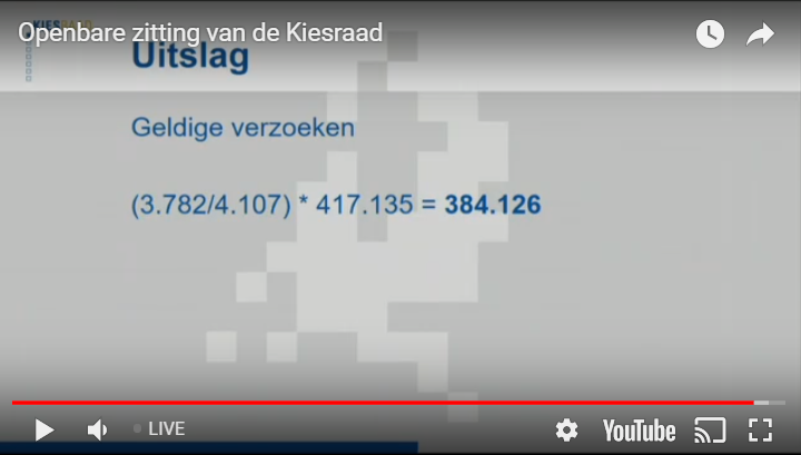 384.126 geldige verzoeken sleepwetreferendum (Foto: screenshot YouTube)