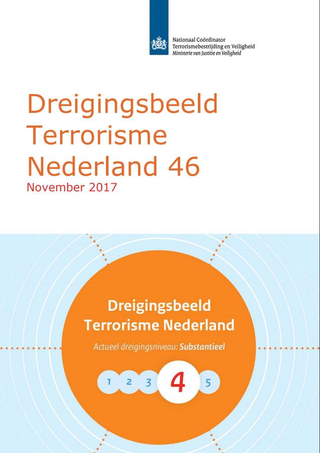 Dreigingsbeeld Terrorisme