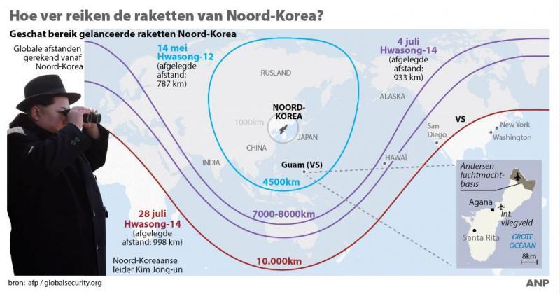 Kim Jong-un: knop voor kernwapens staat klaar