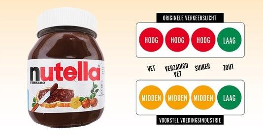 Foodwatch: 'Voedingsindustrie misleidt met nieuw logo' (Foto: Foodwatch)
