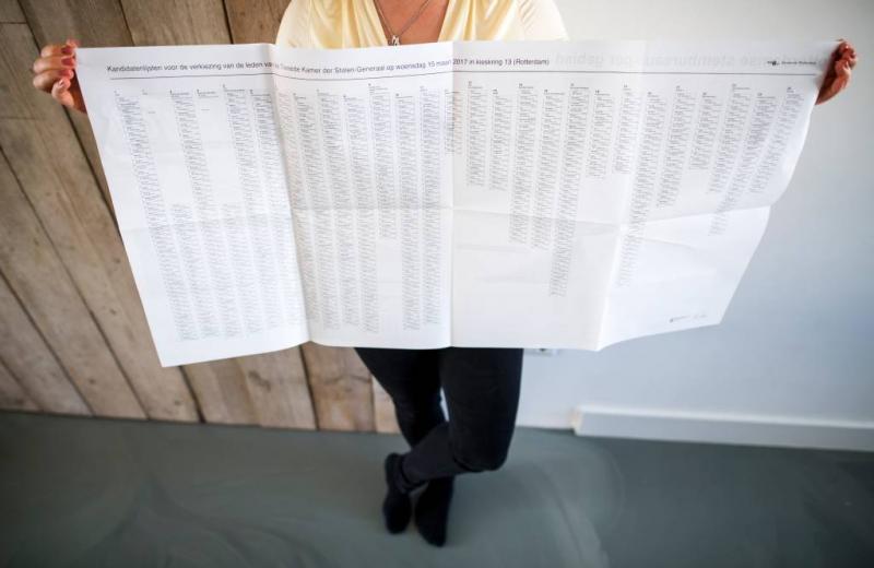 Vrouwen in de minderheid op kandidatenlijsten