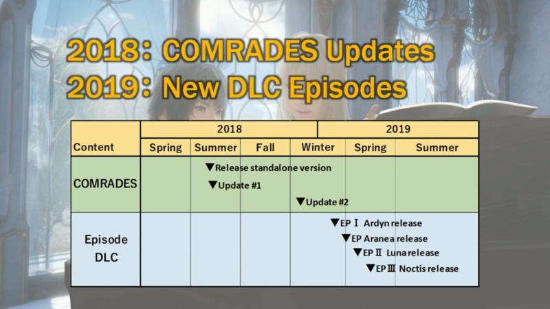 Final Fantasy XV - Updates en DLC Schedule voor 2018 en 2019 (Foto: Square Enix)