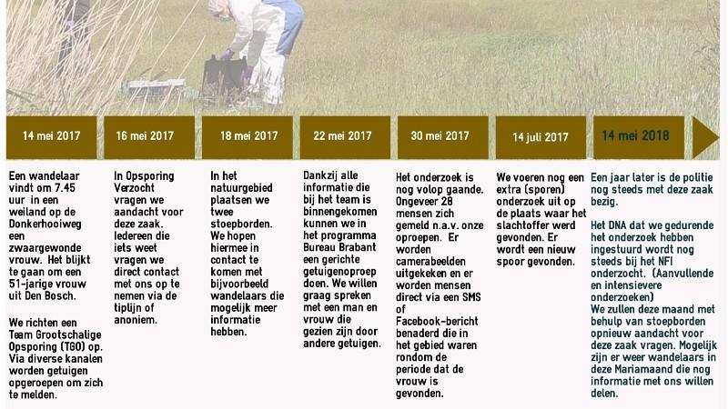 Politie zoekt bedevaartgangers (Foto: politie.nl)