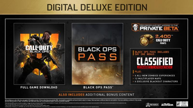 Call of Duty: Black Ops IIII bèta
