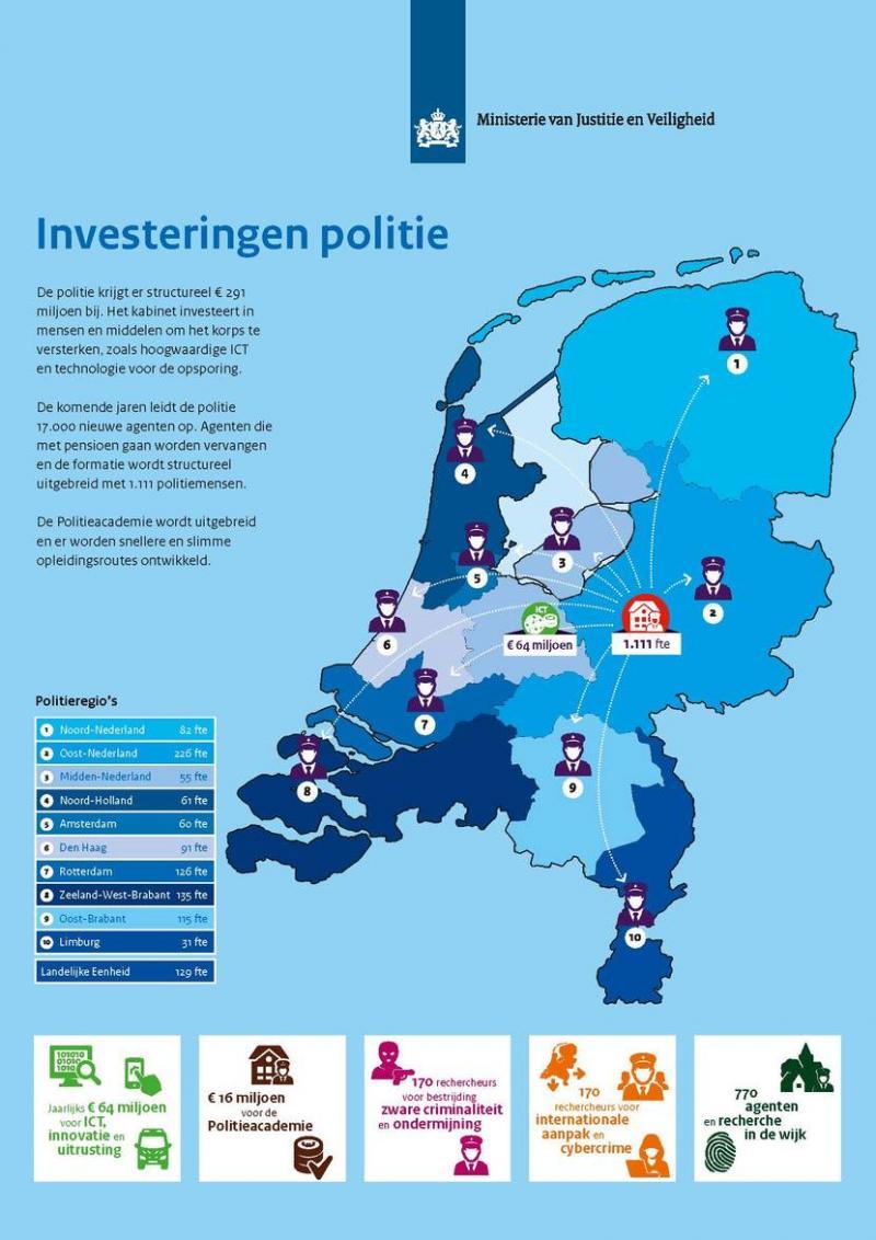 Grapperhaus presenteert plan investeringen politie (©Rijksoverheid - Ministerie van Justitie en Veiligheid )