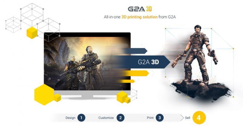 G2a 3D+