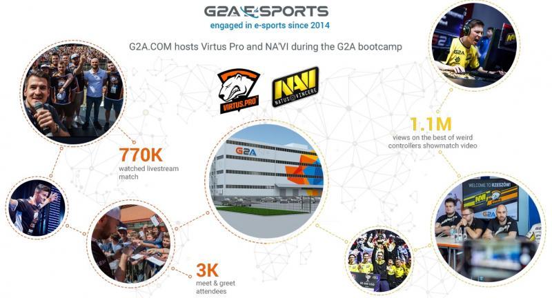 G2A Esport