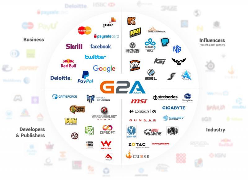 G2A en Partners