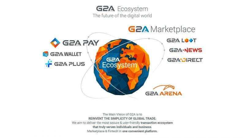 G2A ecosysteem