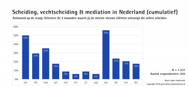 'Vakantie funest voor het huwelijk' (afbeelding gecertificeerdemediators.nl)