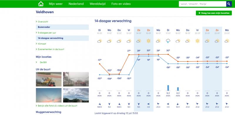 Weersverwachting in Veldhoven (Foto: Noin)
