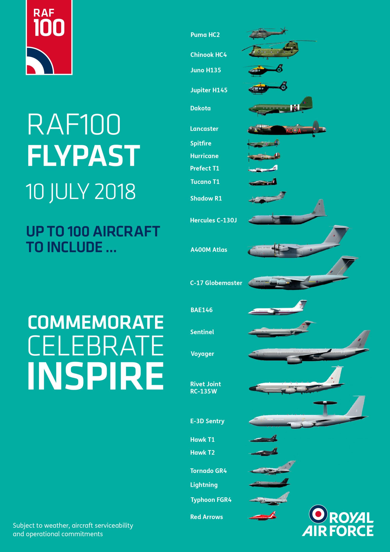 Flypast RAF 100 (RAF)