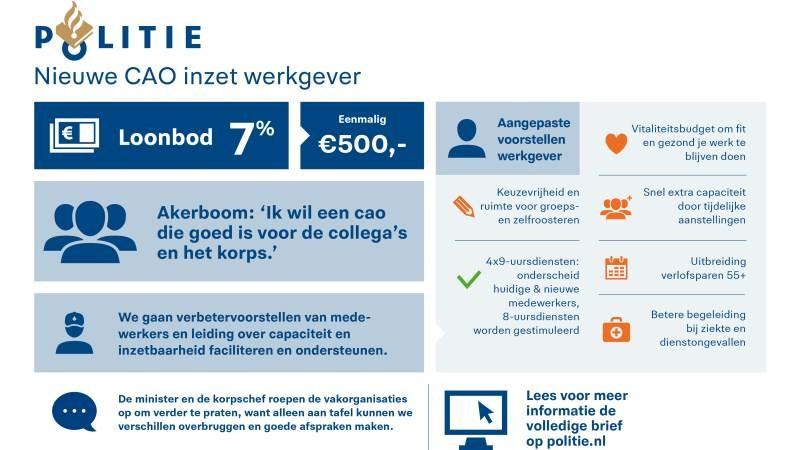 '7 procent extra voor politie' (afbeelding: Politie.nl)