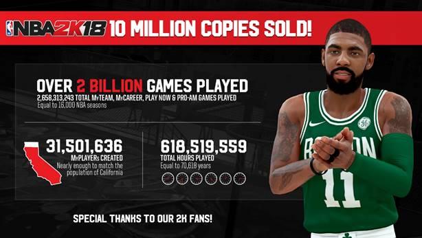 NBA 2K18 - Infographic (Foto: 2K Games)