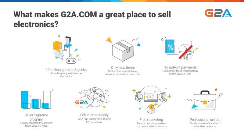 G2A Electronics
