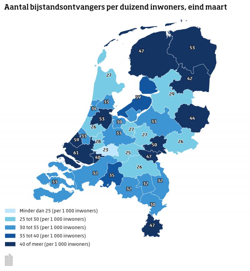 Opnieuw minder mensen met bijstandsuitkering (Foto: Centraal Bureau voor de Statistiek)