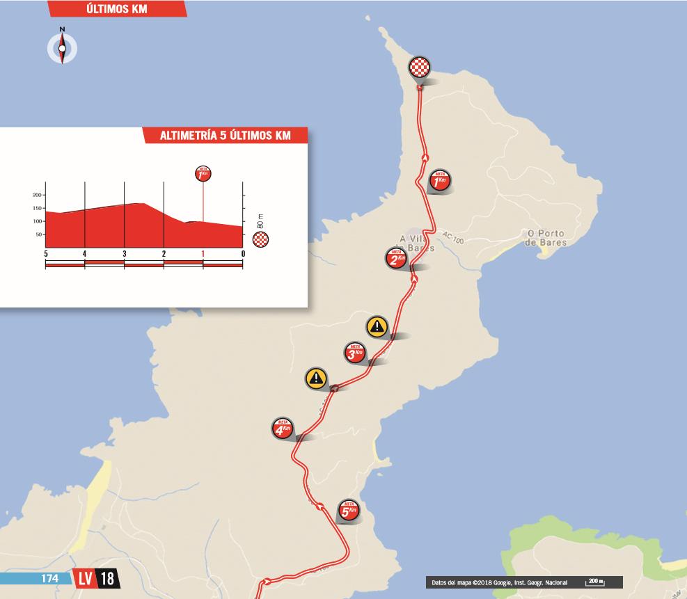 De slotkilometers van vandaag (Bron: La Vuelta)