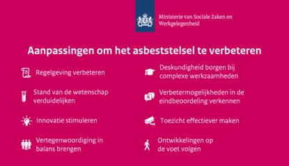 Van Ark verbetert regels asbestverwijdering (Afbeelding: Rijksoverheid.nl)