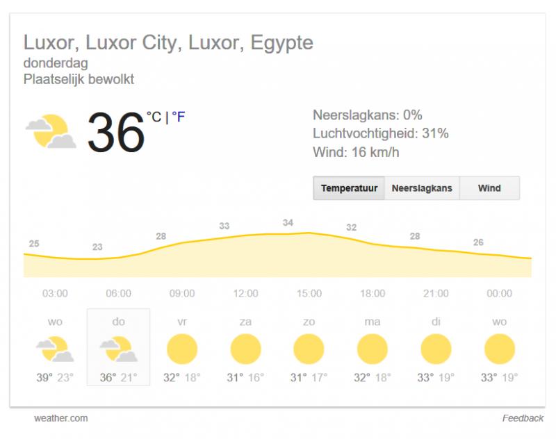 Het weer in Luxor