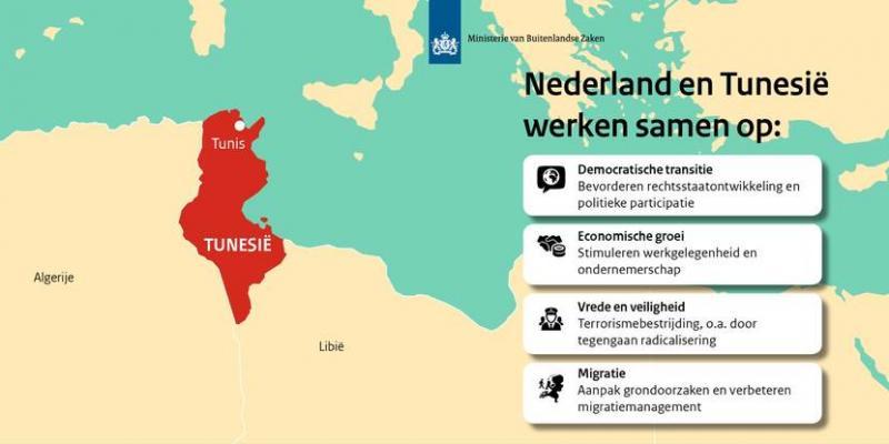 Nederland investeert in samenwerking met Tunesië (Afbeelding: Rijksoverheid)