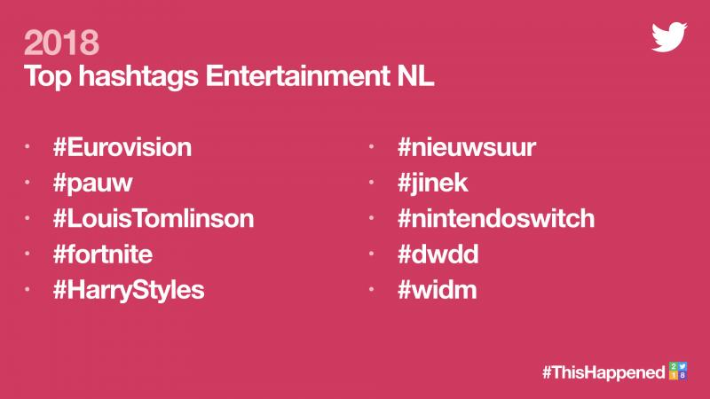 Twitter Top Hashtags 2018 Entertainment (Foto: Twitter)