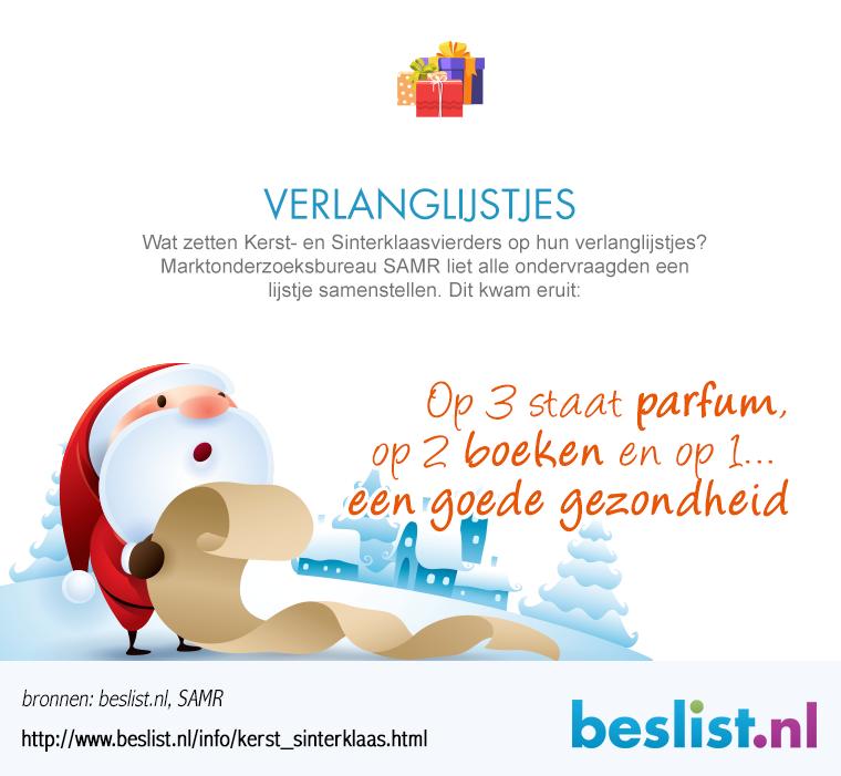 Zo viert Nederland de feestdagen (Foto: Beslist.nl)